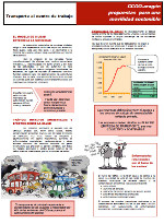 Publicación ISTAS