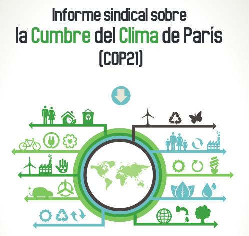 Publicación ISTAS: Informe sindical sobre la Cumbre del Clima de París (COP21).